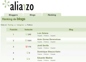 Imagen ranking Alianzo